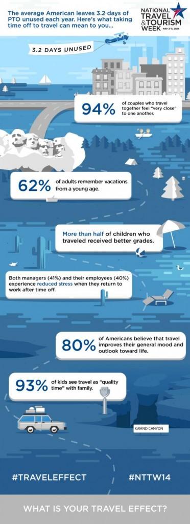 TravelEffect-_TE_Infographic_0